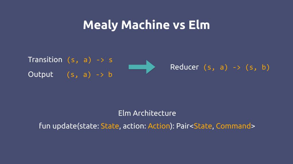 Mealy Machine vs Elm Elm Architecture fun updat...