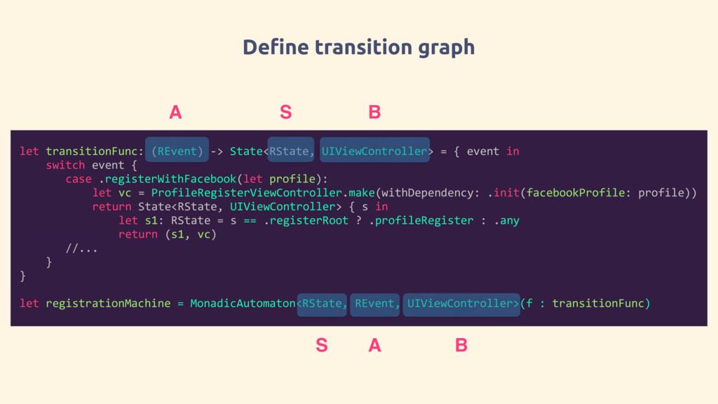 Define transition graph let transitionFunc: (RE...
