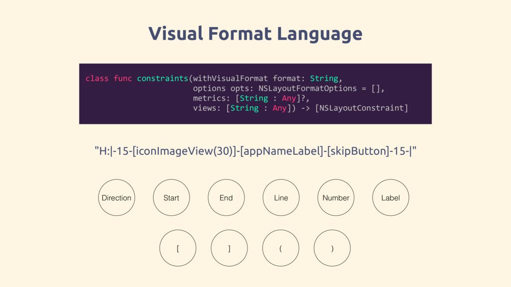 Visual Format Language class func constraints(w...