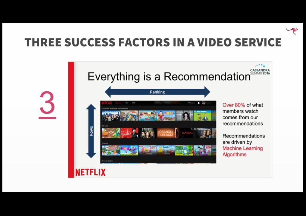 3 THREE SUCCESS FACTORS IN A VIDEO SERVICE