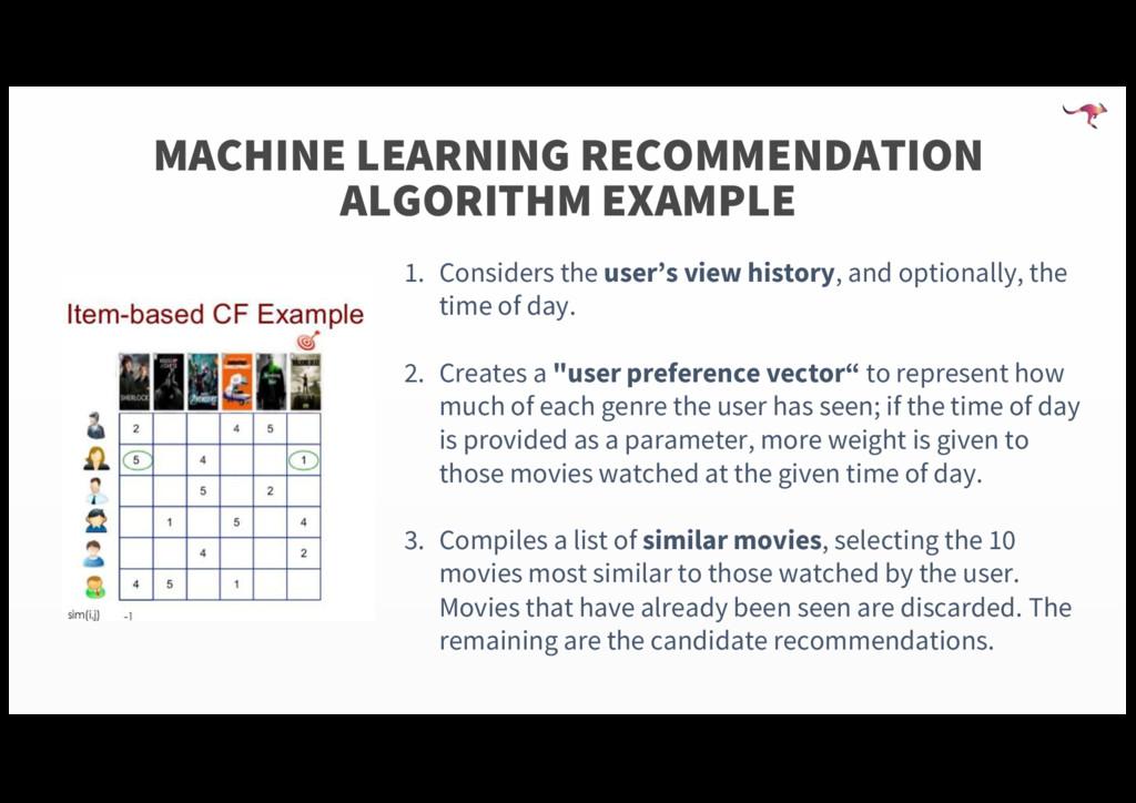 MACHINE LEARNING RECOMMENDATION ALGORITHM EXAMP...