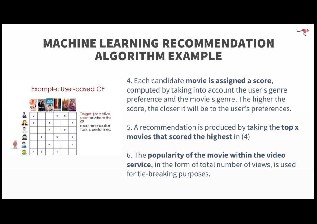 4. Each candidate movie is assigned a score, co...