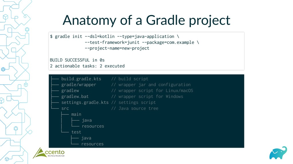 Anatomy of a Gradle project $ gradle init --dsl...