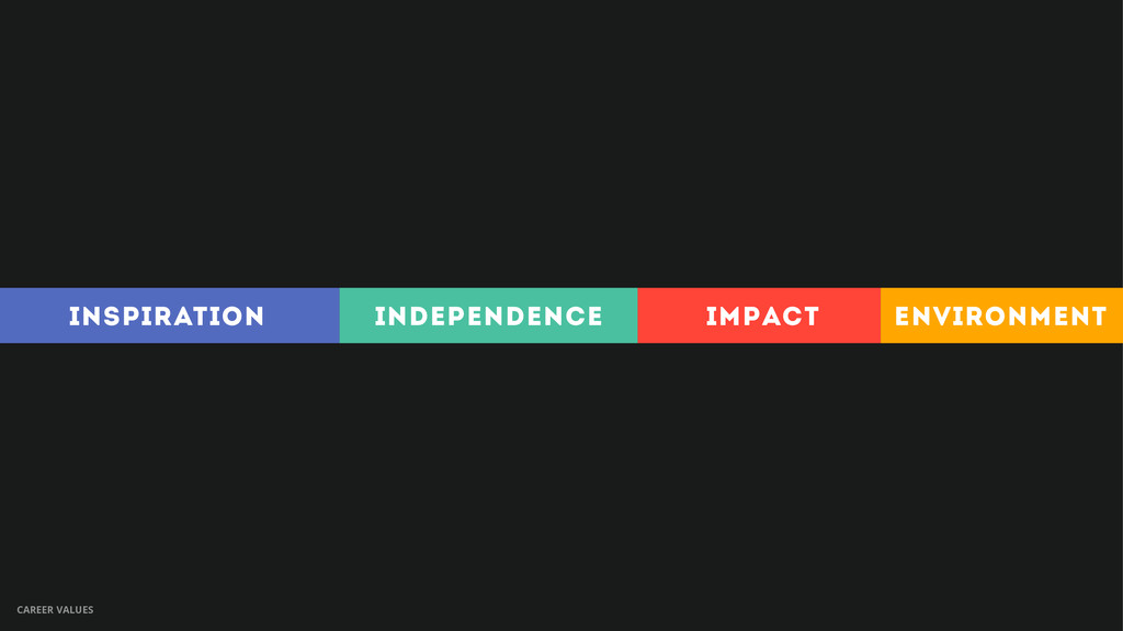 independence environment impact inspiration CAR...