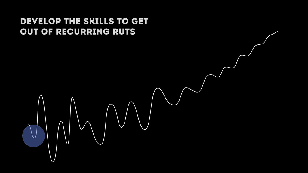 DEVELOP THE SKILLS TO GET OUT OF RECURRING RUTS