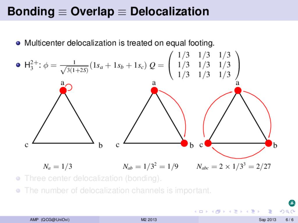 Bonding ≡ Overlap ≡ Delocalization Multicenter ...