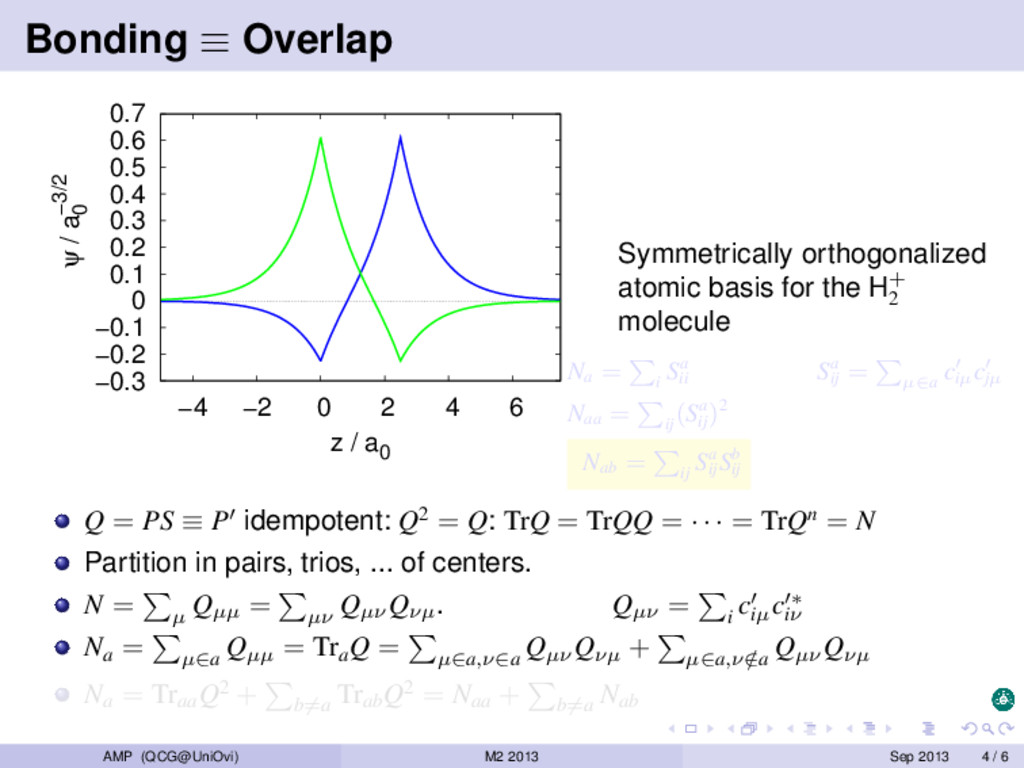 Bonding ≡ Overlap −0.3 −0.2 −0.1 0 0.1 0.2 0.3 ...