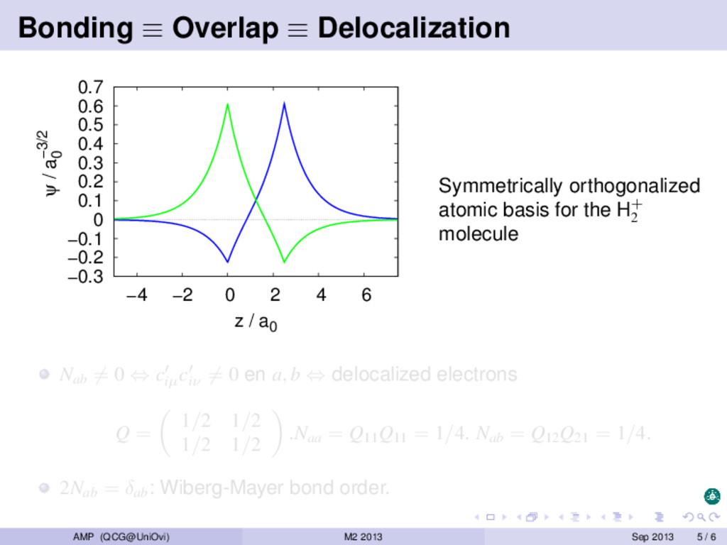 Bonding ≡ Overlap ≡ Delocalization −0.3 −0.2 −0...