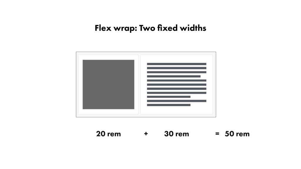 Flex wrap: Two fixed widths 20 rem 30 rem = 50 r...
