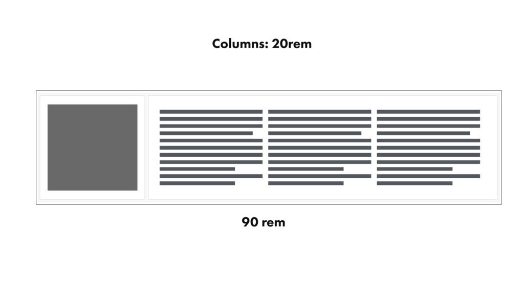 Columns: 20rem 90 rem