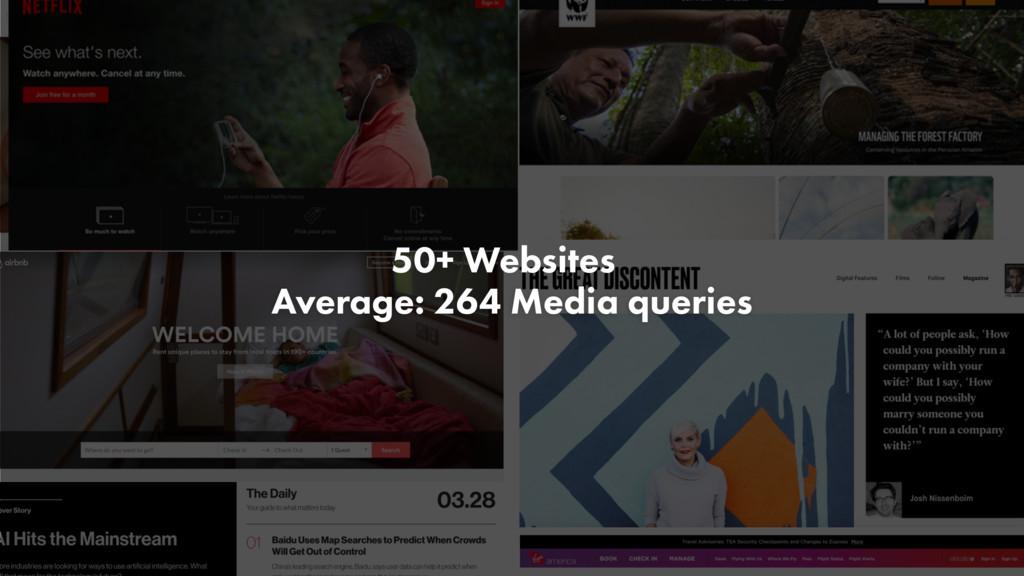 Average: 264 Media queries 50+ Websites
