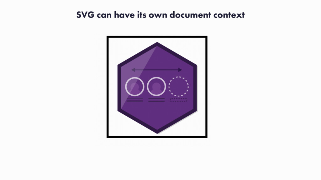 SVG can have its own document context