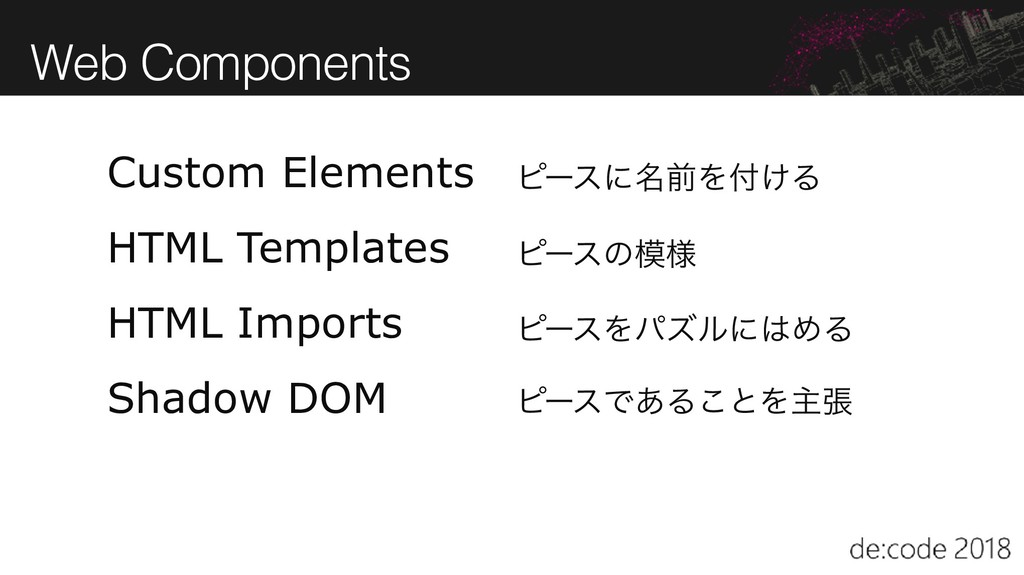 Web Components Custom Elements