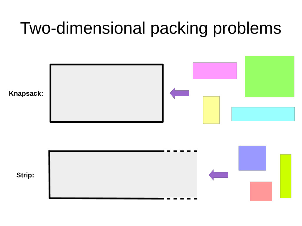 Two-dimensional packing problems Knapsack: Stri...