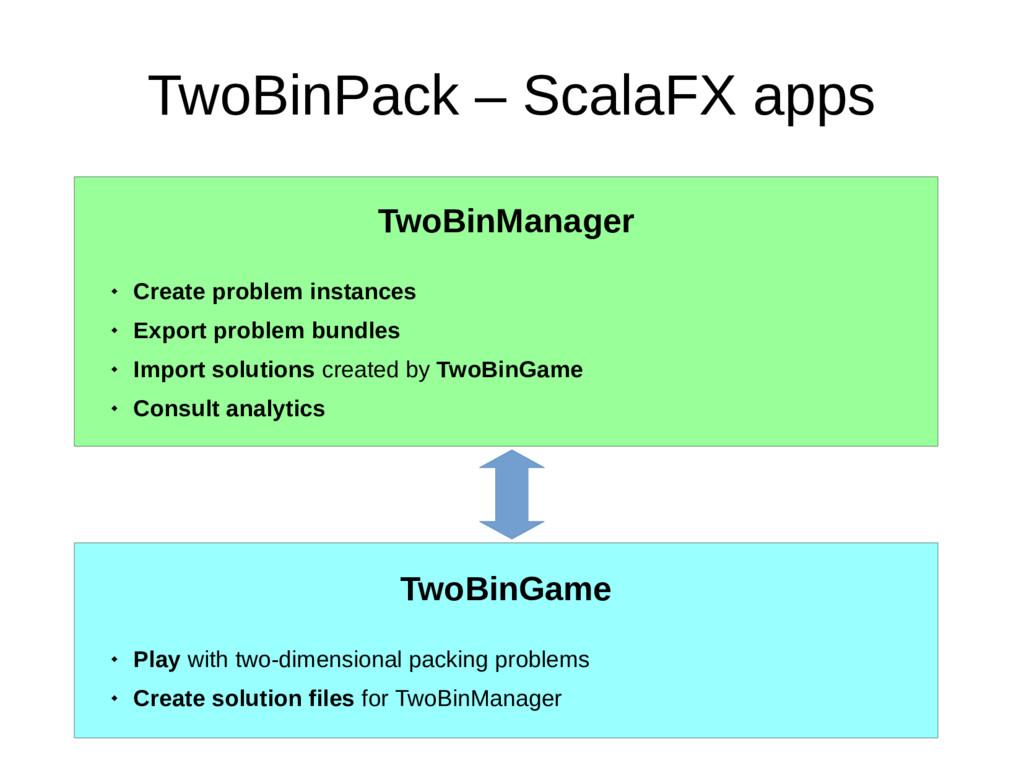 TwoBinPack – ScalaFX apps TwoBinManager  Creat...