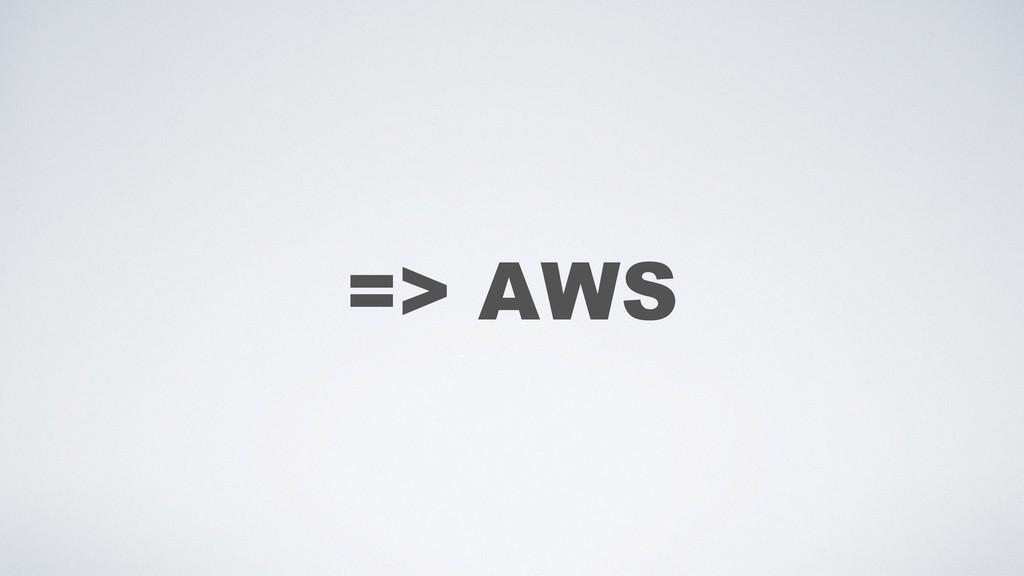 => AWS