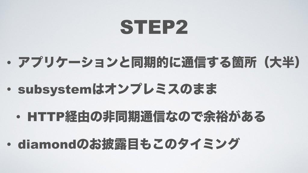 STEP2 • ΞϓϦέʔγϣϯͱಉظతʹ௨৴͢ΔՕॴʢେʣ • subsystemΦϯϓ...