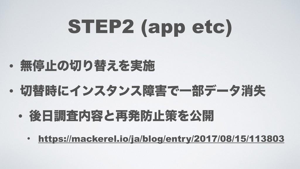 STEP2 (app etc) • ແఀࢭͷΓସ͑Λ࣮ࢪ • ସʹΠϯελϯεোͰҰ෦...
