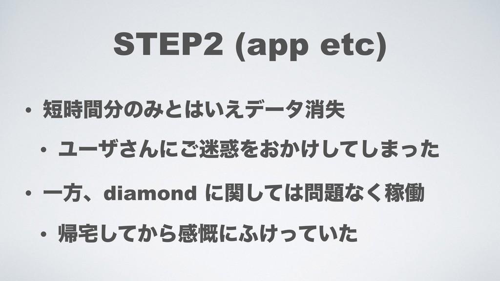 STEP2 (app etc) • ؒͷΈͱ͍͑σʔλফࣦ • Ϣʔβ͞Μʹ͝Λ͓...