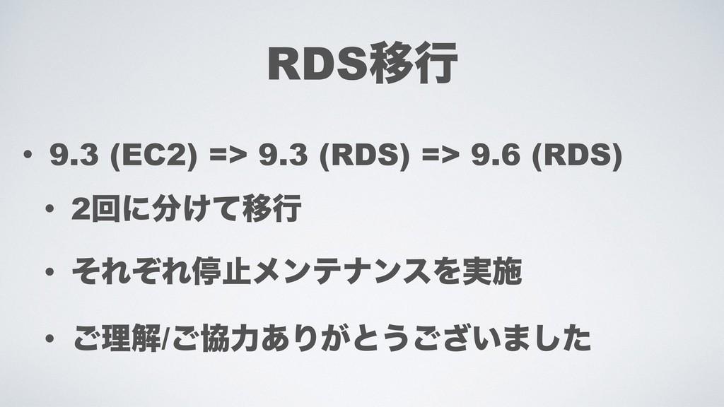 RDSҠߦ • 9.3 (EC2) => 9.3 (RDS) => 9.6 (RDS) • 2...