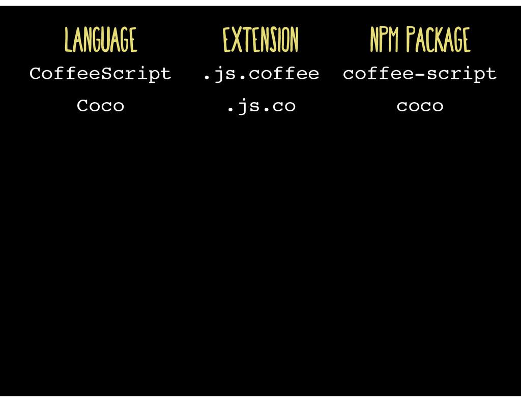 CoffeeScript .js.coffee coffee-script Coco .js....