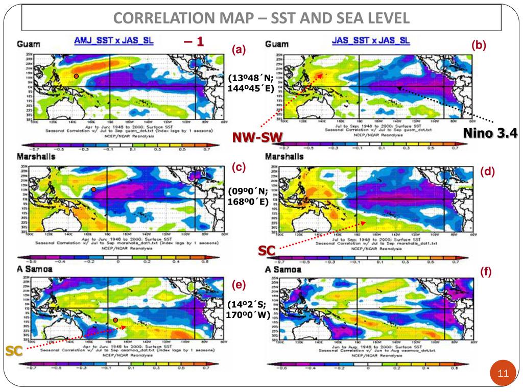 11 CORRELATION MAP – SST AND SEA LEVEL – 1 Nino...