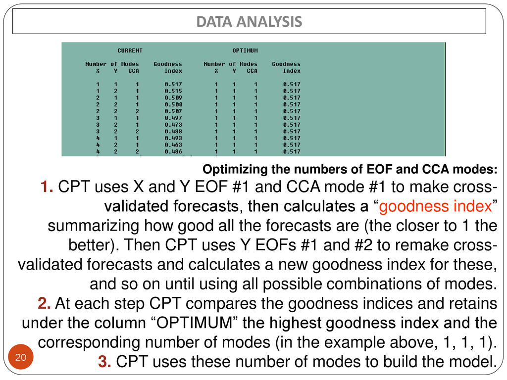 Optimizing the numbers of EOF and CCA modes: 1....