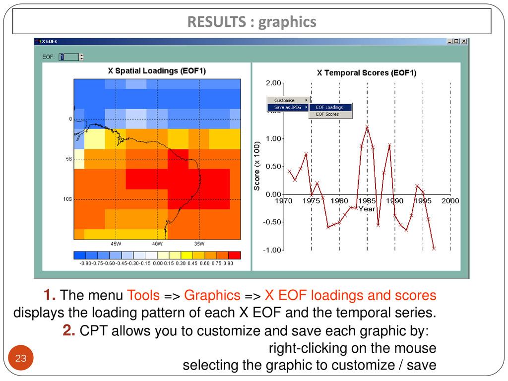 1. The menu Tools => Graphics => X EOF loadings...