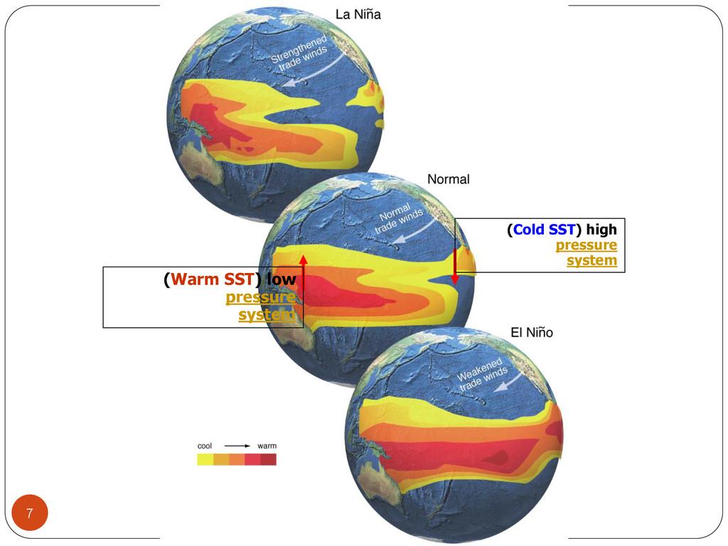 7 (Cold SST) high pressure system (Warm SST) lo...