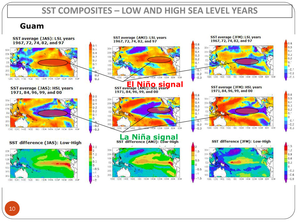 SST COMPOSITES – LOW AND HIGH SEA LEVEL YEARS G...