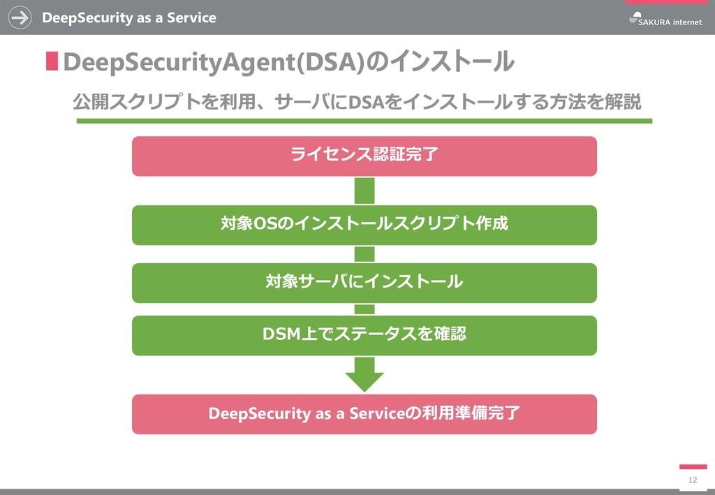 DeepSecurity as a Service 12 ∎DeepSecurityAgent...