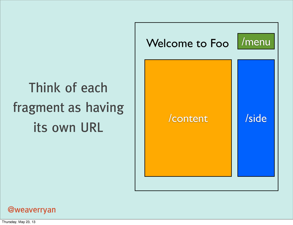 @weaverryan Welcome to Foo /content /side /menu...