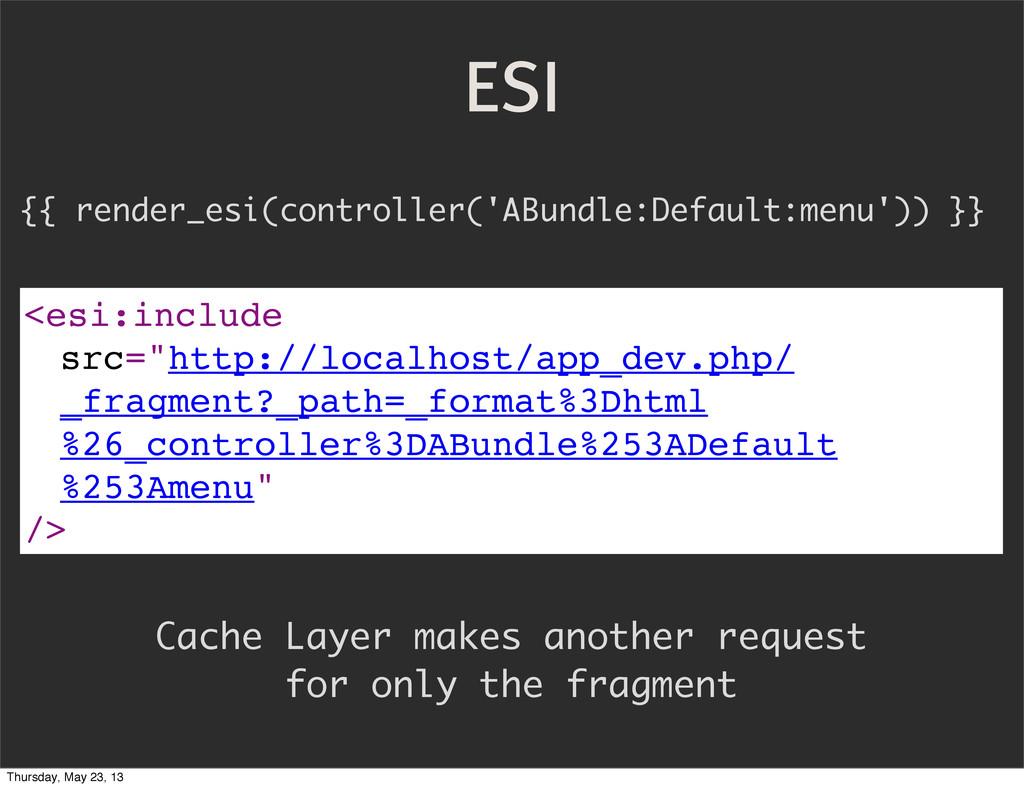 {{ render_esi(controller('ABundle:Default:menu'...