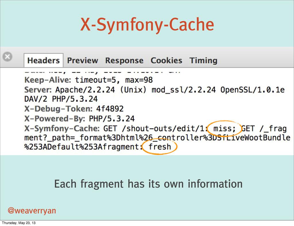 X-Symfony-Cache @weaverryan Each fragment has i...