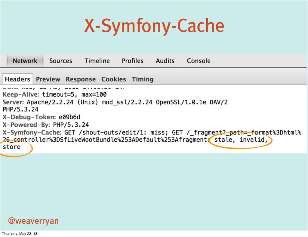 X-Symfony-Cache @weaverryan Thursday, May 23, 13