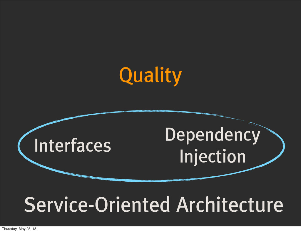 Quality Interfaces Dependency Injection Service...