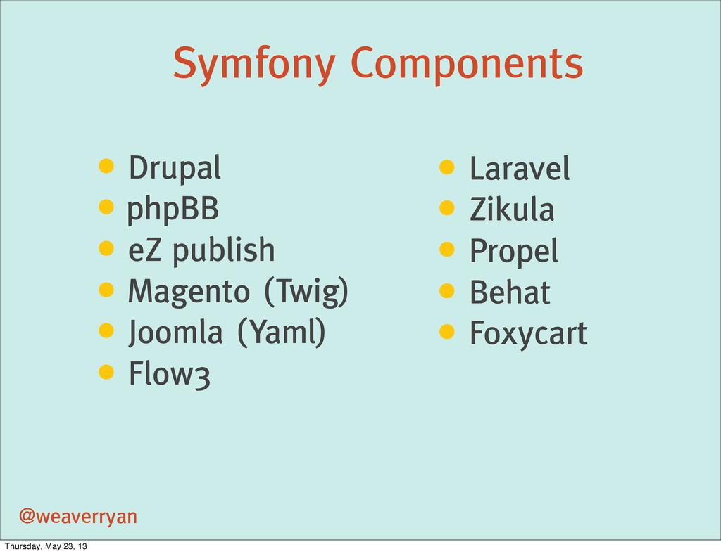 Symfony Components @weaverryan • Drupal • phpBB...