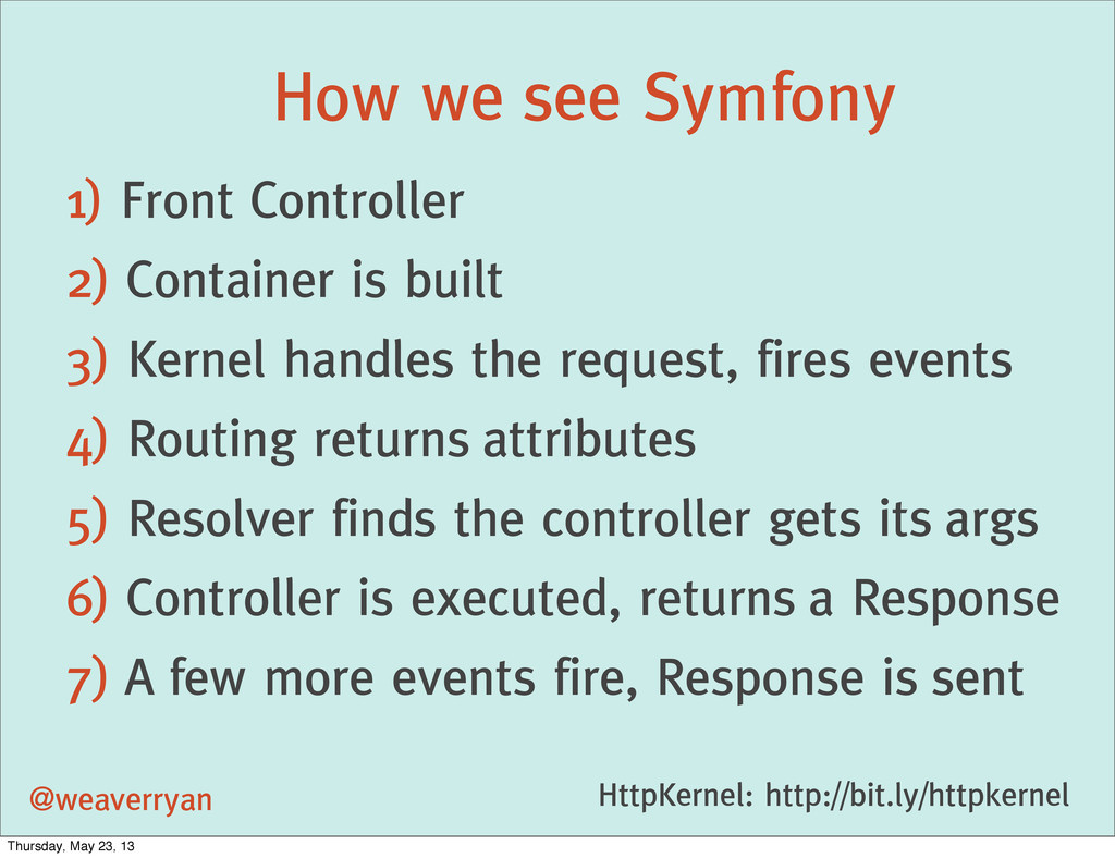 How we see Symfony @weaverryan 1) Front Control...