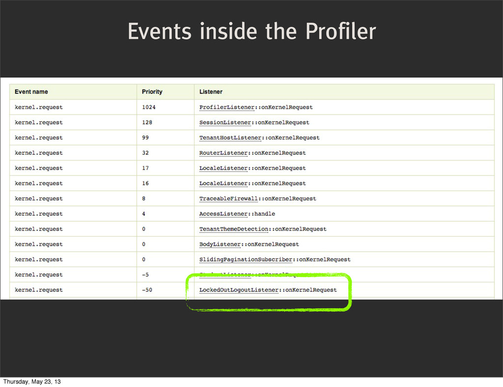 Events inside the Profiler Thursday, May 23, 13