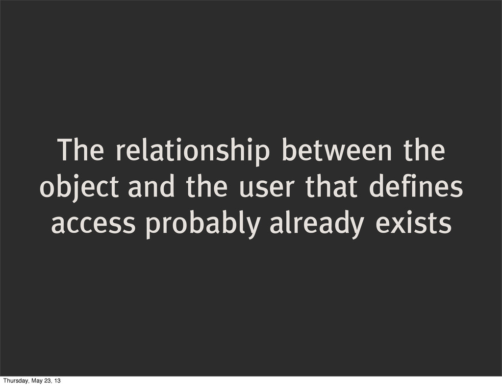 The relationship between the object and the use...