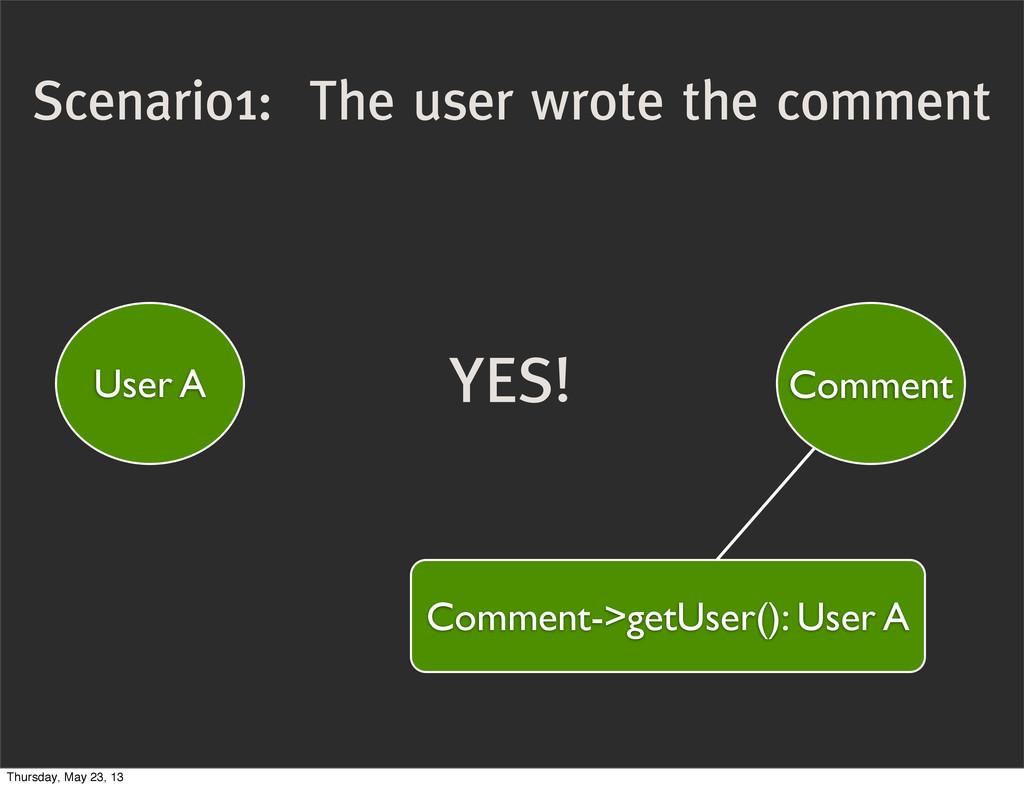 User A Comment Scenario1: The user wrote the co...