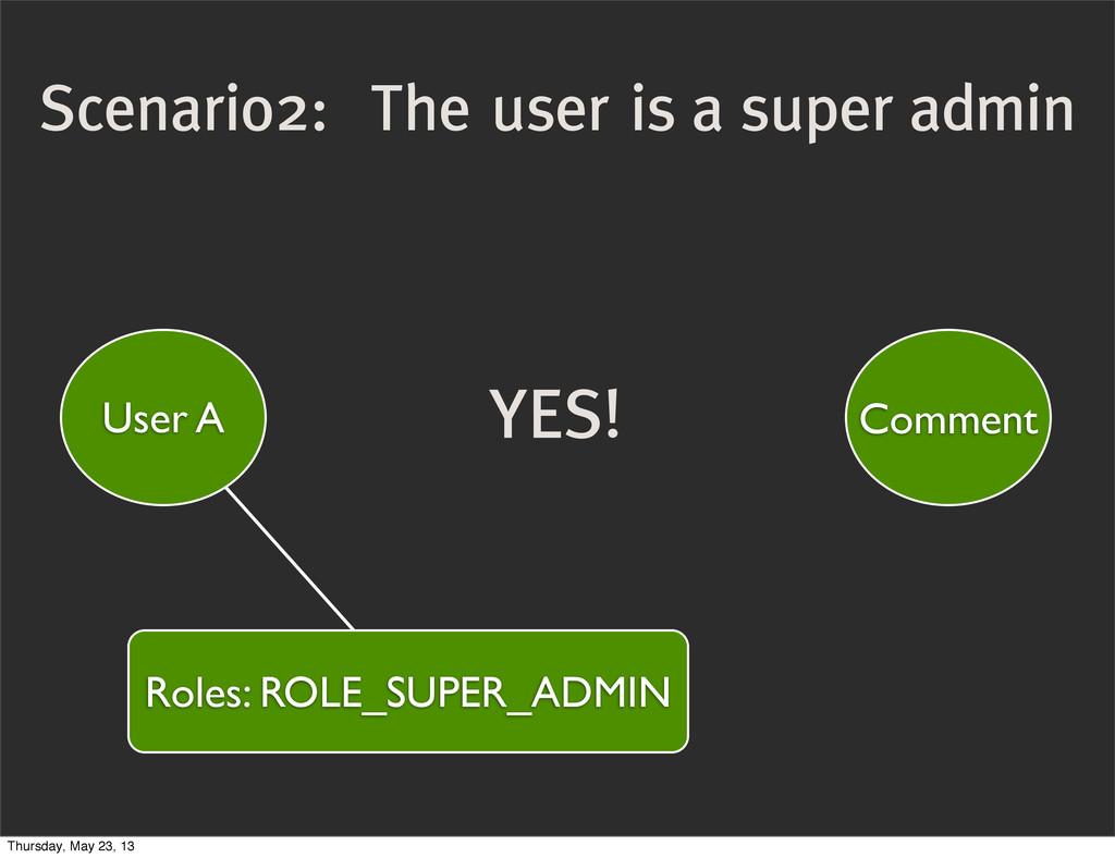 User A Comment Scenario2: The user is a super a...