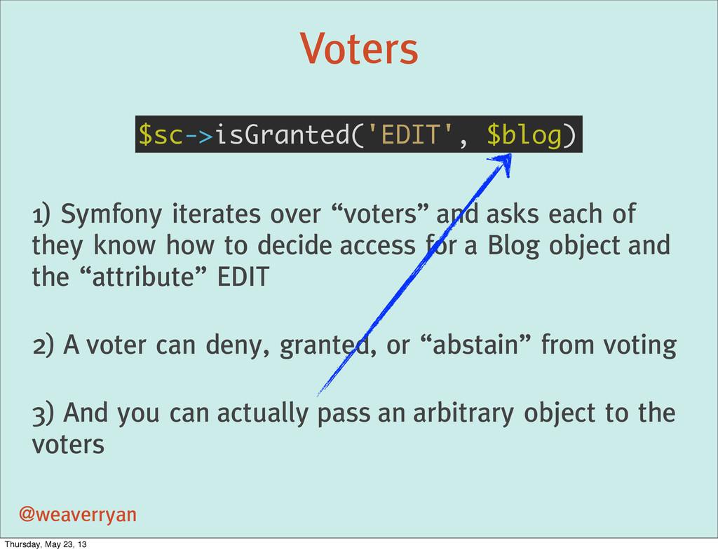 Voters @weaverryan $sc->isGranted('EDIT', $blog...