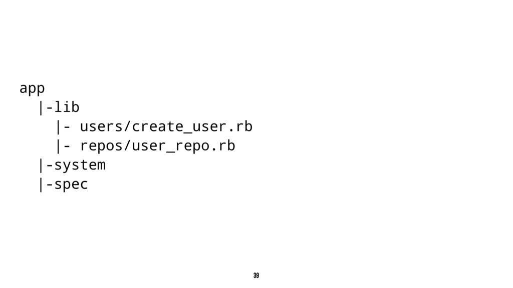 app |-lib |- users/create_user.rb |- repos/user...