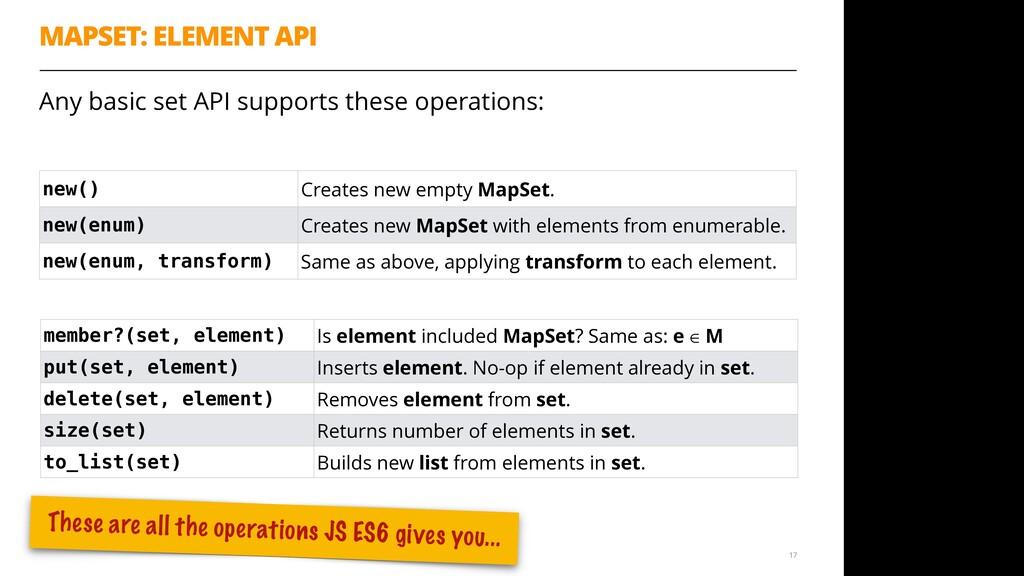 MAPSET: ELEMENT API Any basic set API supports ...