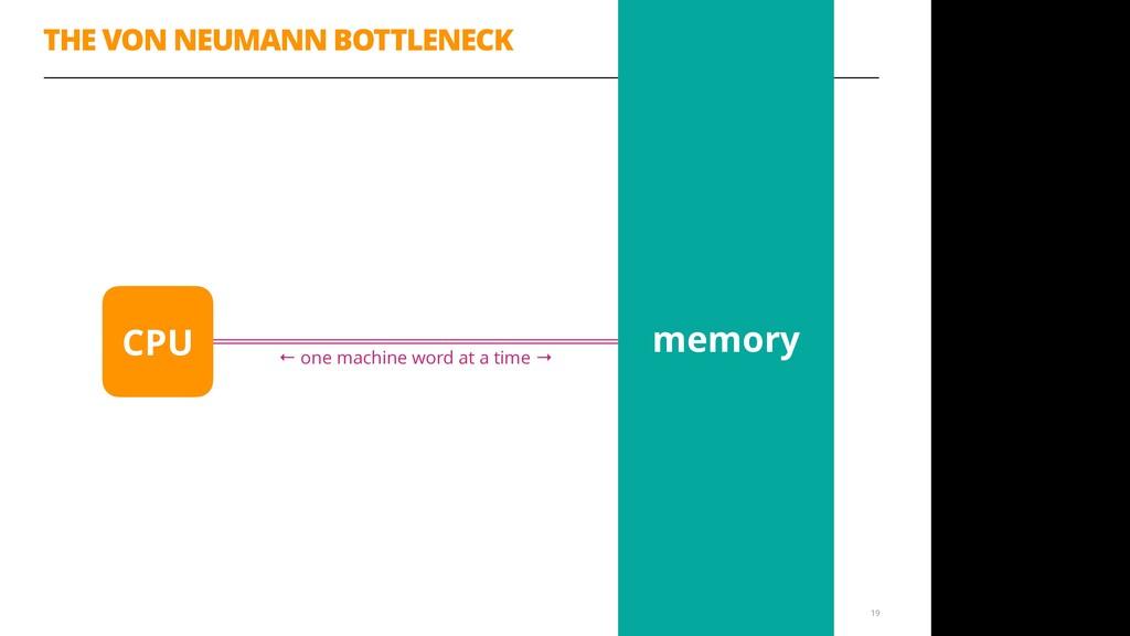 THE VON NEUMANN BOTTLENECK 19 memory CPU ← one ...