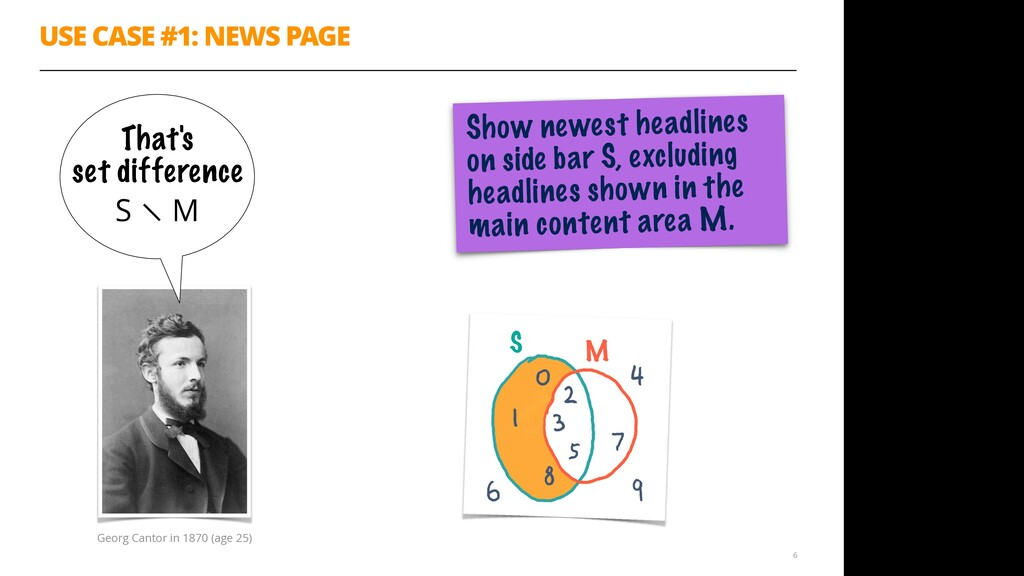USE CASE #1: NEWS PAGE 6 S M That's set differe...