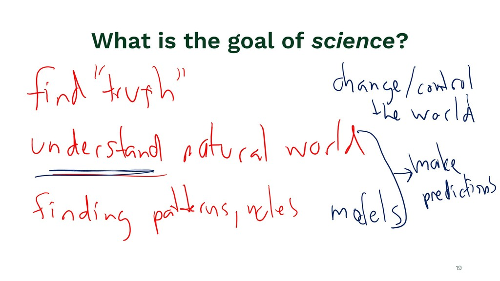 What is the goal of science? 19