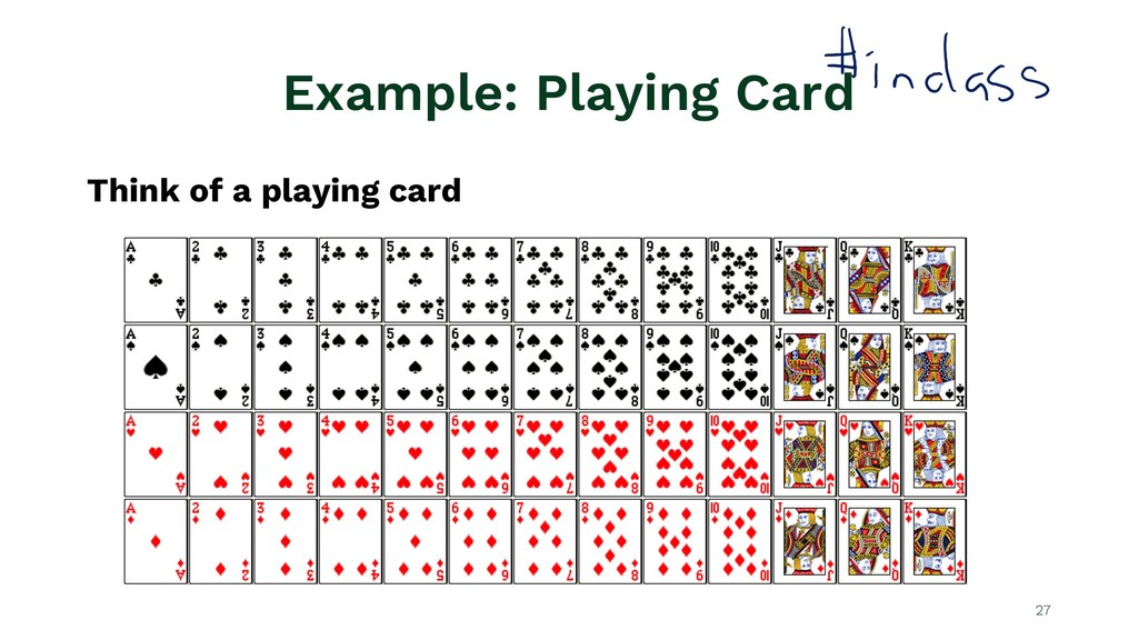Example: Playing Card Think of a playing card 27