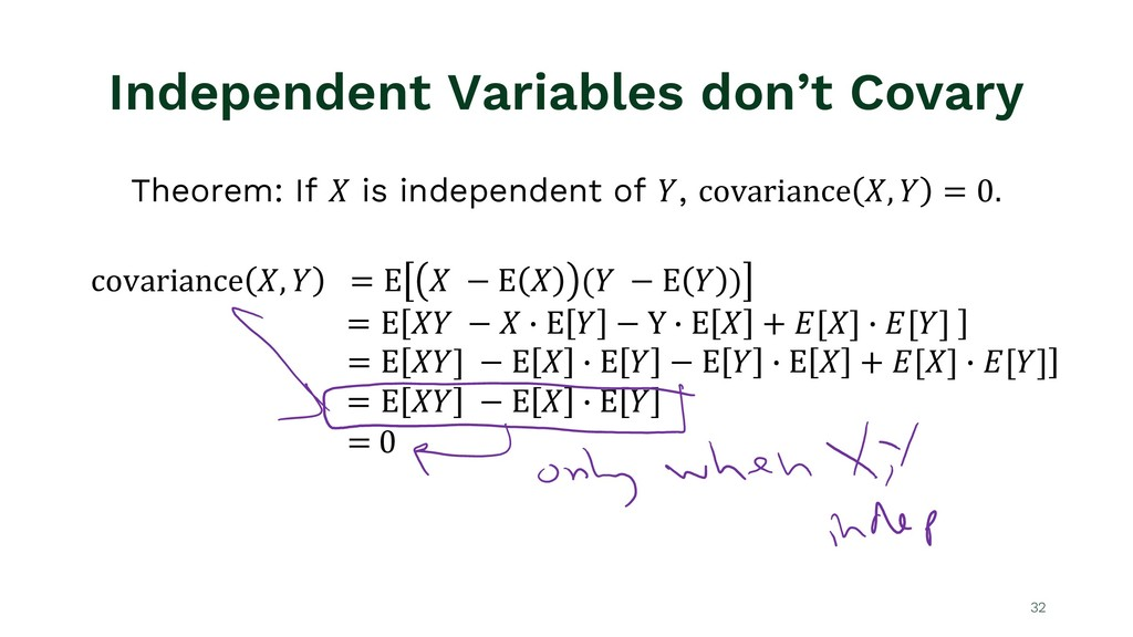 Independent Variables don't Covary Theorem: If ...
